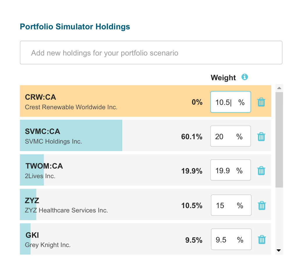 A trading portfolio diagram showing simulator holdings